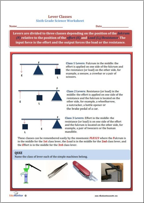Classes of Levers Sixth Grade Science Worksheet